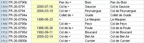 Catalogue avec colonne personnelle et dates