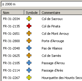 Cols ≥ 2000 m